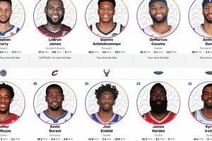 reprodução/NBA