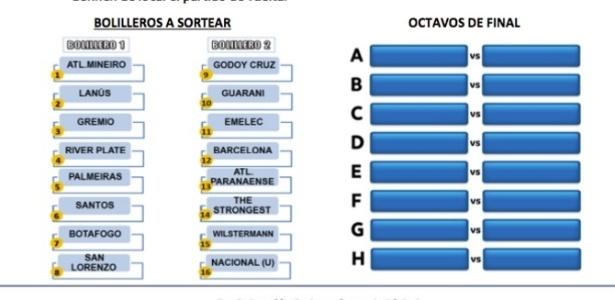 A divisão de equipes para o sorteio das oitavas da Libertadores