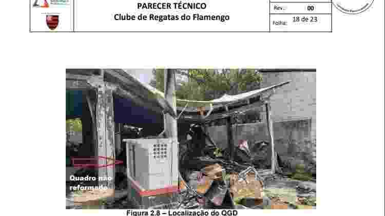 QGD alojamento Ninho do Urubu após incêndio - Reprodução - Reprodução