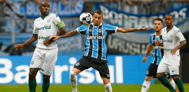 Luan, do Grêmio, tenta proteger a bola de Hugo, do Juventude, pelo Gauchão - Lucas Uebel/Grêmio