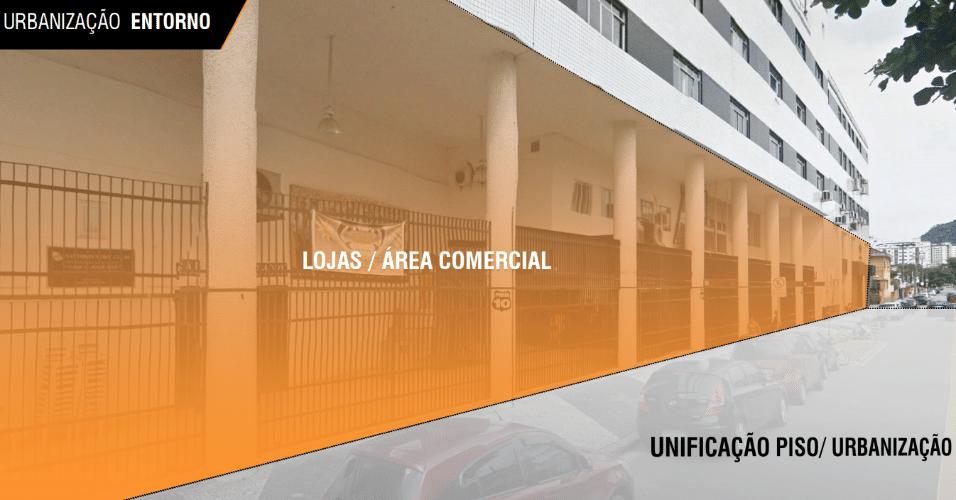 Unificação urbana entre Vila Belmiro e Arena