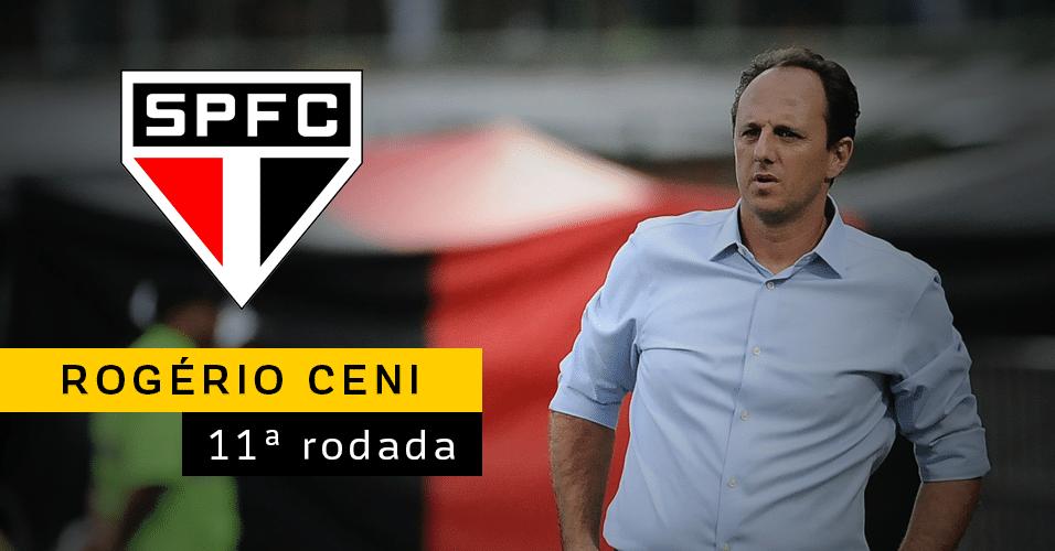 São Paulo demitiu Rogério Ceni após a derrota por 2 a 0 para o Flamengo, que deixou a equipe na zona de rebaixamento. Dorival Júnior foi contratado para o seu lugar