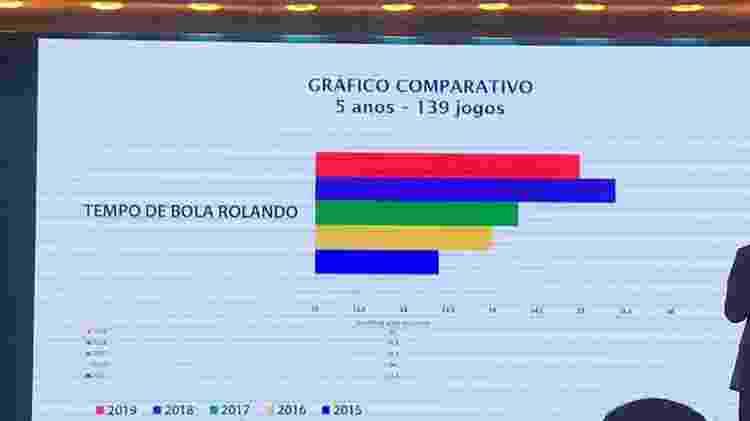 Bruno Braz / UOL