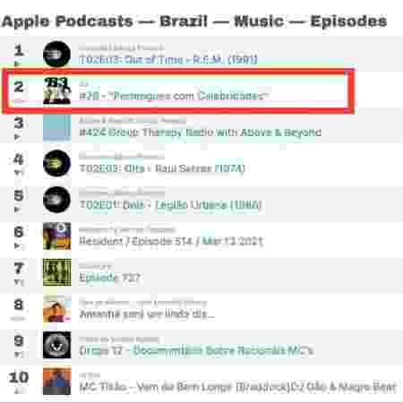 Episódio do B3, podcast do Benja, no segundo lugar do ranking da Apple Podcasts - Reprodução/Apple Podcasts - Reprodução/Apple Podcasts