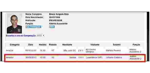Conforme mostra documento da Federação Paulista de Futebol, Bruno Salgado Rizo apitava jogo na Vila Belmiro, em Santos, no mesmo horário da Assembleia Geral do sindicato dos árbitros de SP - Arte/UOL