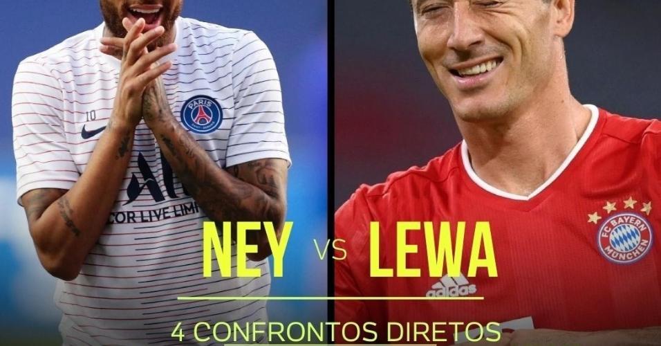 Neymar x Lewa confrontos diretos
