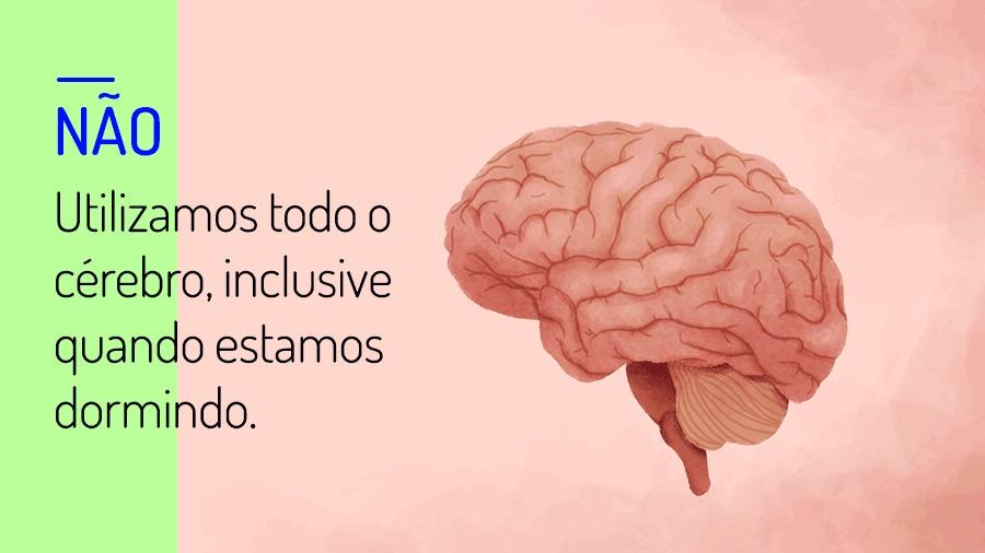 check-up capacidade cerebral