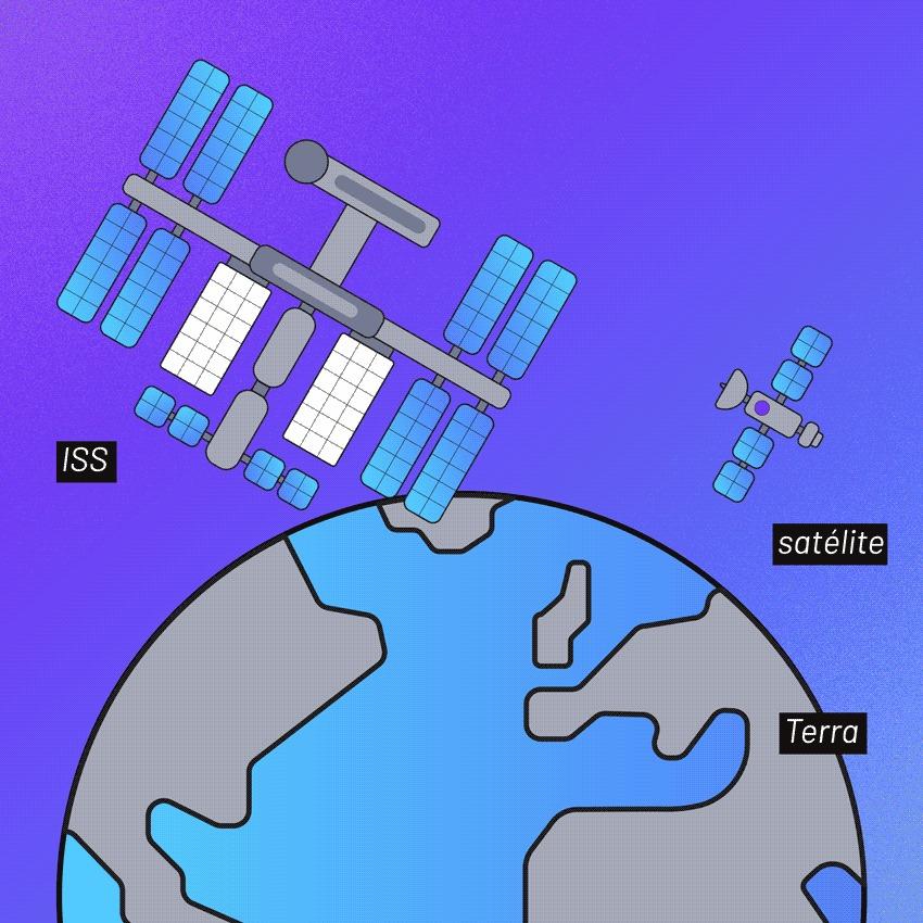 A Tecnologia por trás da internet na ISS