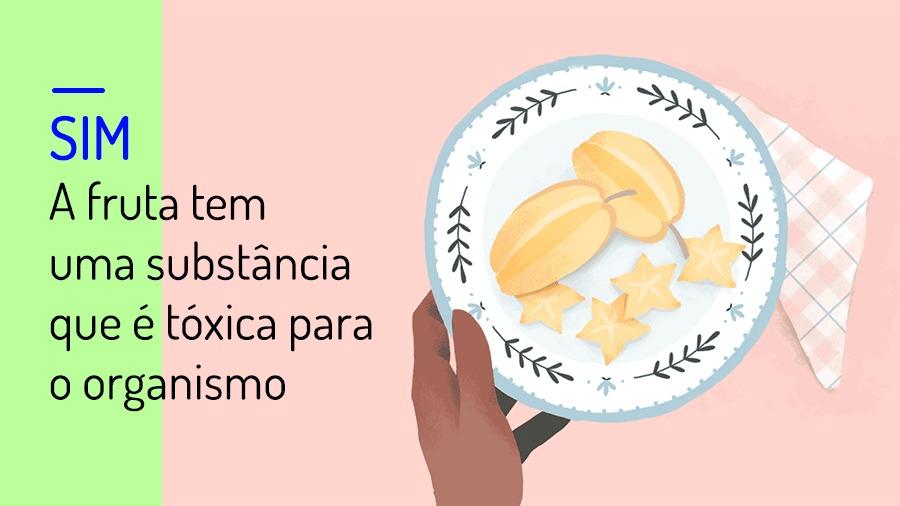 Check-up VivaBem - Carambola