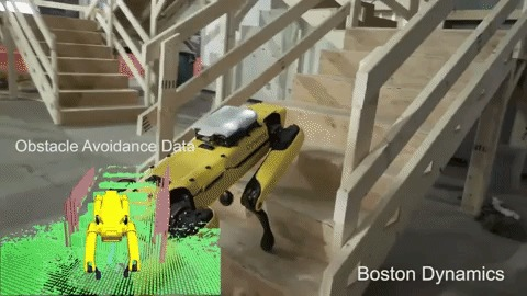 Robô Boston Dynamics