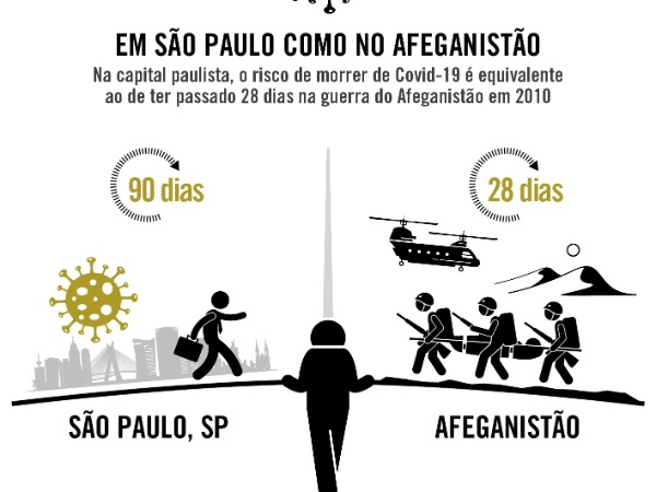 Arte/Piauí
