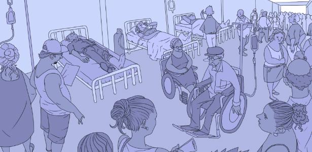 Estudo aponta 54.076 mortes em 2017 | Erros em hospitais públicos e privados matam 148 pessoas por dia no Brasil