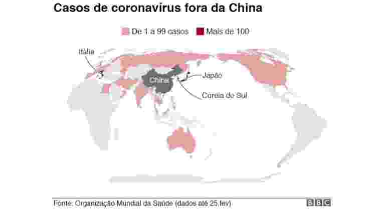 Coronavírus - BBC - BBC