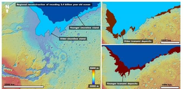 Desenho mostra níveis da linha costeira do oceano de Marte. Em marrom estão os depósitos do tsunami