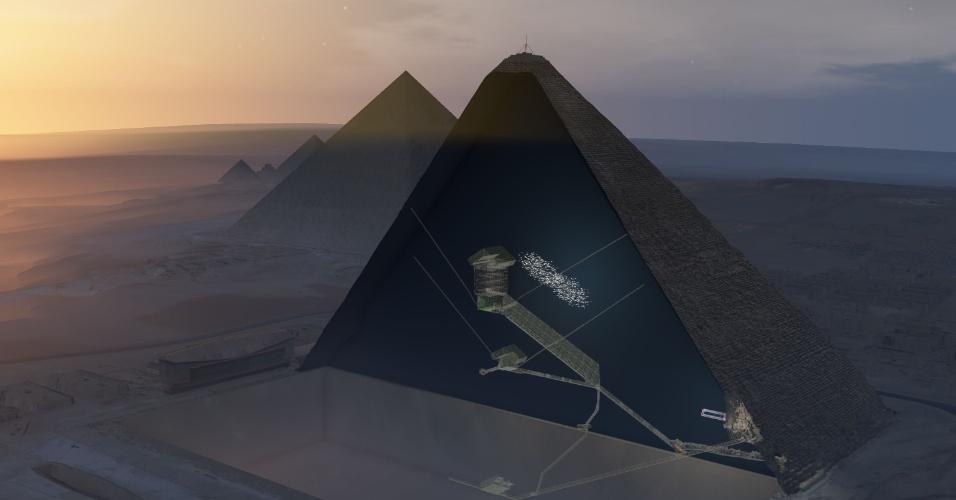 PIRÂMIDE OCA: Um grupo internacional de cientistas descobriu uma nova estrutura no interior da Grande Pirâmide de Quéops, em Gize (Egito). A pesquisa, liderada por especialistas de Japão, França e Egito, levou à descoberta de uma grande câmara vazia na maior das pirâmides de Gizé e poderia ajudar a explicar como este espetacular monumento foi erguido