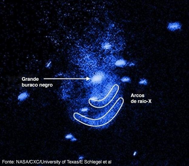 """6.jan.2016 - Astrônomos identificaram duas enormes ondas de gás sendo """"arrotadas"""" por um buraco negro. As porções de gás quente, detectadas em imagens de raio-X pelo telescópio especial Chandra, da Nasa (agência espacial americana), parecem estar varrendo o gás de hidrogênio mais frio que encontra pela frente. O """"arroto"""" está ocorrendo na NGC 5195"""