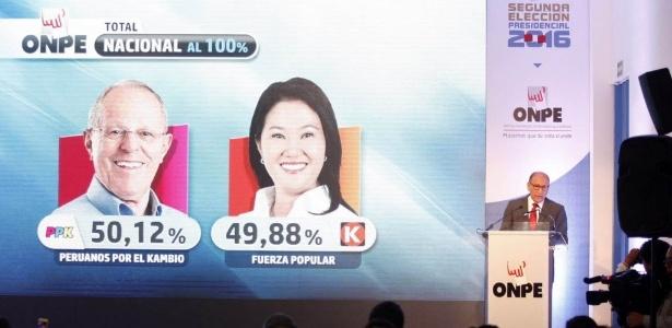 9.jun.2016 - Mariano Cucho, representante do órgão eleitoral no Peru, anuncia o resultado das eleições: 50,1% dos votos para Pedro Pablo Kuczynski e 49,88% para Keiko Fujimori