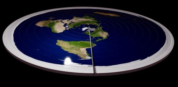Conceito de uma Terra plana com o Polo Norte no centro e a Antártida nas periferias é defendido por alguns