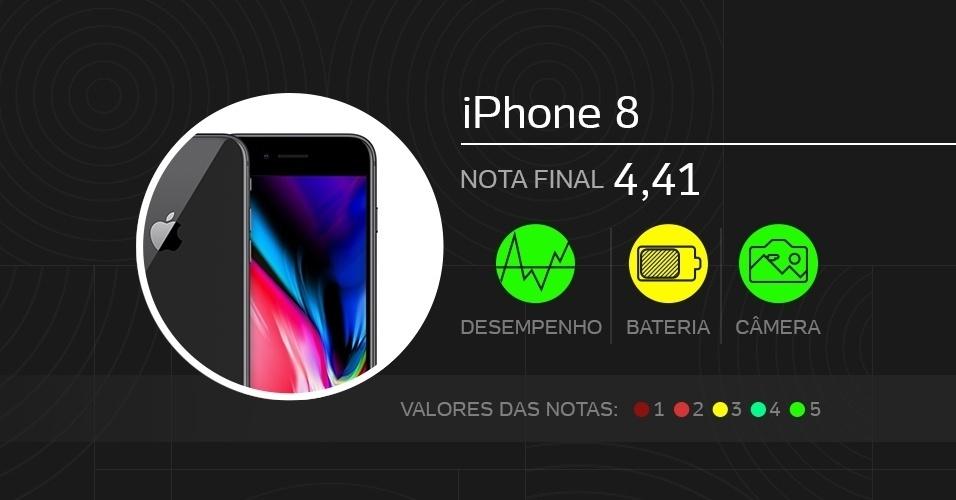 iPhone 8, top de linha - Melhores celulares de 2017