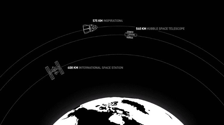 Spacex - Divulgação/SpaceX - Divulgação/SpaceX