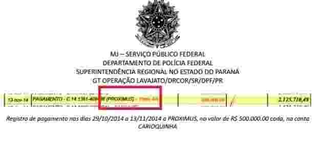 Representação da PF aponta pagamento da Odebrecht a Proximus - Reprodução