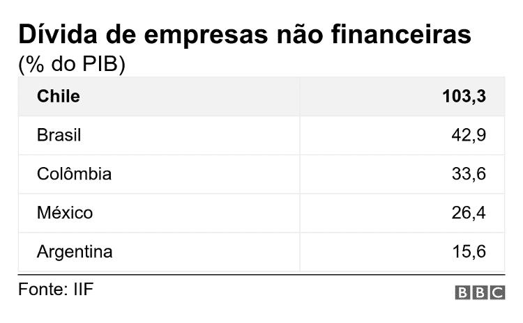 IIF/BBC