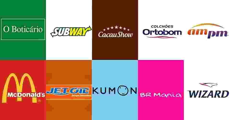 Montagem com o logo das dez maiores franquias de 2015 - Divulgação