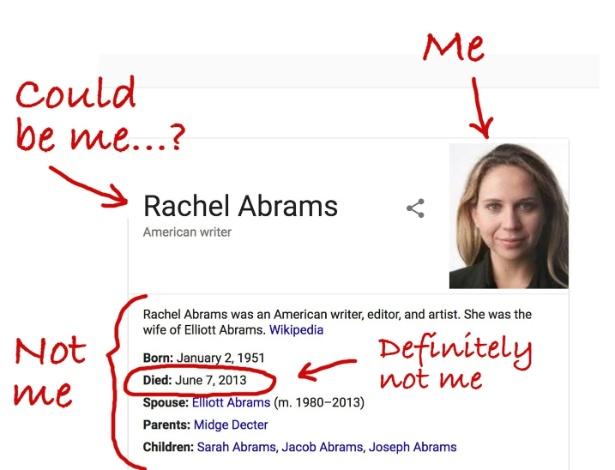 Cara de uma, dados de outra: a Rachel Abrams da foto não está morta