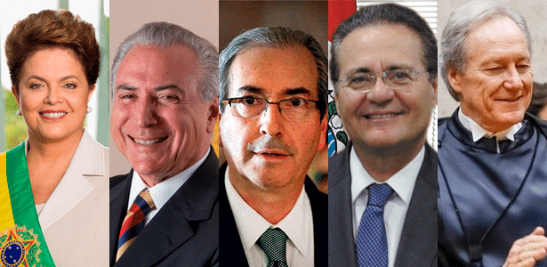 Linha sucessória da Presidência inclui três integrantes do PMDB - Arte/UOL