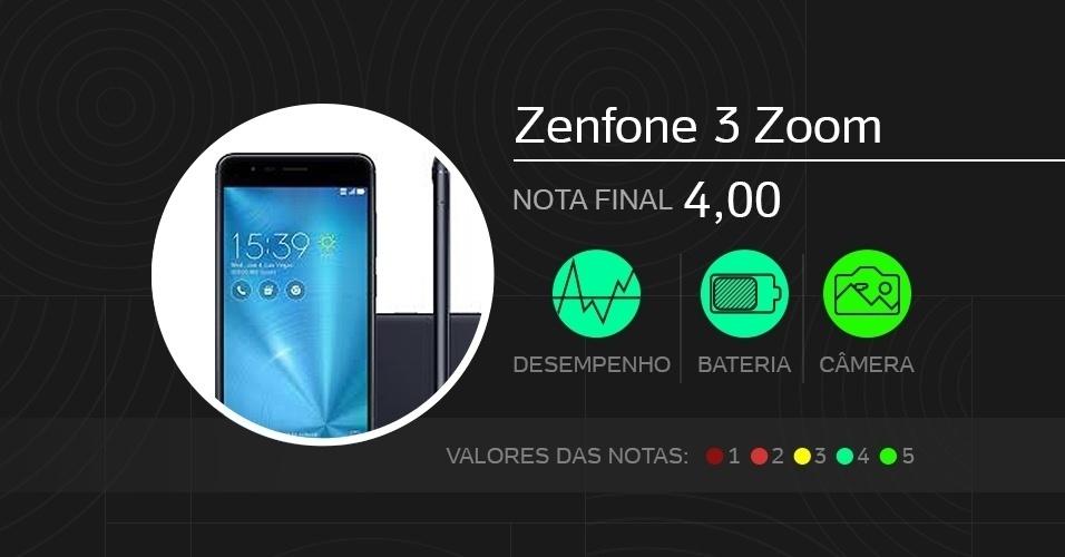 Zenfone 3 Zoom, intermediário - Melhores celulares de 2017