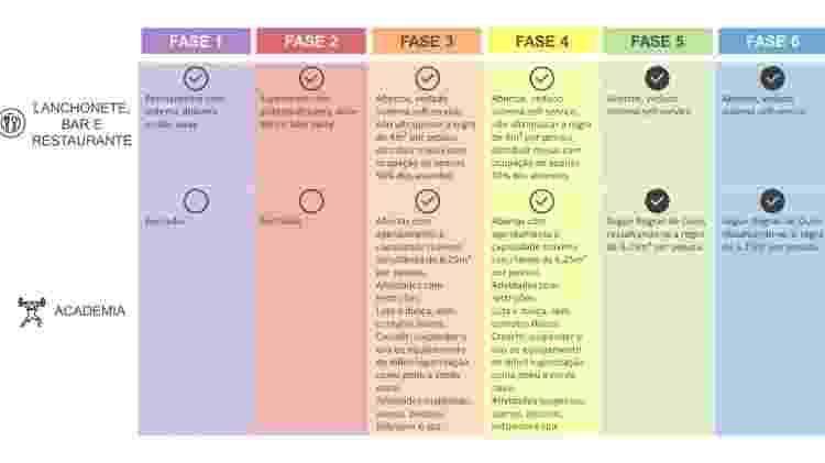 Setores de comércio terão metas diferentes no plano de flexibilização da quarentena - Prefeitura do Rio/Divulgação - Prefeitura do Rio/Divulgação