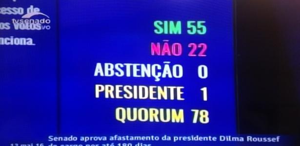 Votação pelo impeachment no Senado teve apoio de investigados na Lava Jato