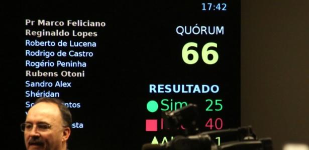 Placar da votação que rejeitou prosseguimento da denúncia contra Temer