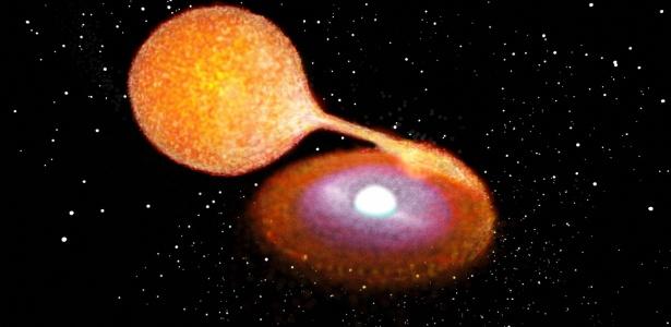 Sistema binário antes de explosão de supernova; a anã branca (à dir.) sobreviveu e foi lançada no espaço