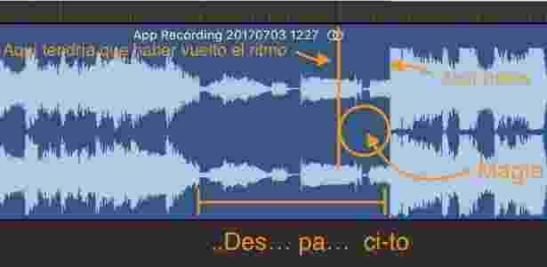 Com este gráfico, Nahun García explica, em espanhol, a magia de Despacito - BBC - BBC