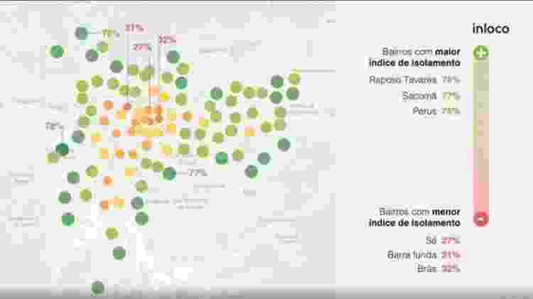 Imagem do monitoramento por celular feito pela empresa de geolocalização In Loco - Divulgação/In Loco - Divulgação/In Loco