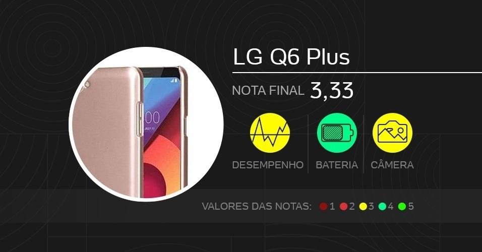 LG K6 Plus, intermediário - Melhores celulares de 2017