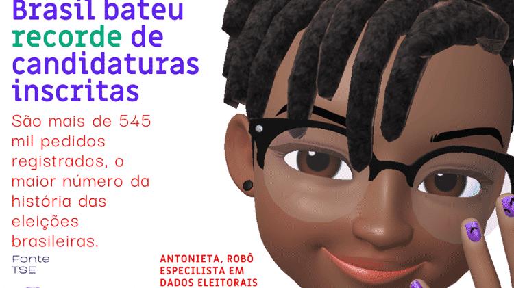 Plataforma 72 Horas divulga dados eleitorais - plataforma72horas/Facebook - plataforma72horas/Facebook