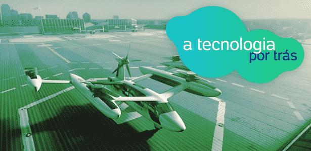 """Uber voador está """"mais perto do que imaginamos"""", segundo a empresa - Arte/UOL"""
