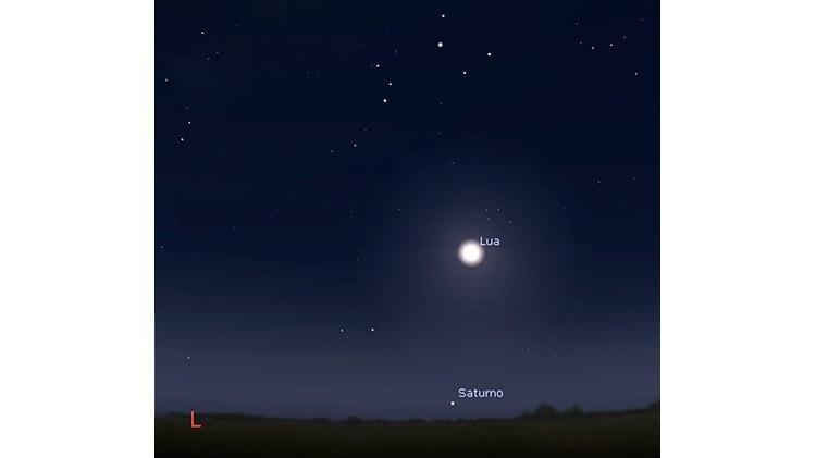 Saturno nascendo - Dulcidio Braz Jr / Física na veia - Dulcidio Braz Jr / Física na veia