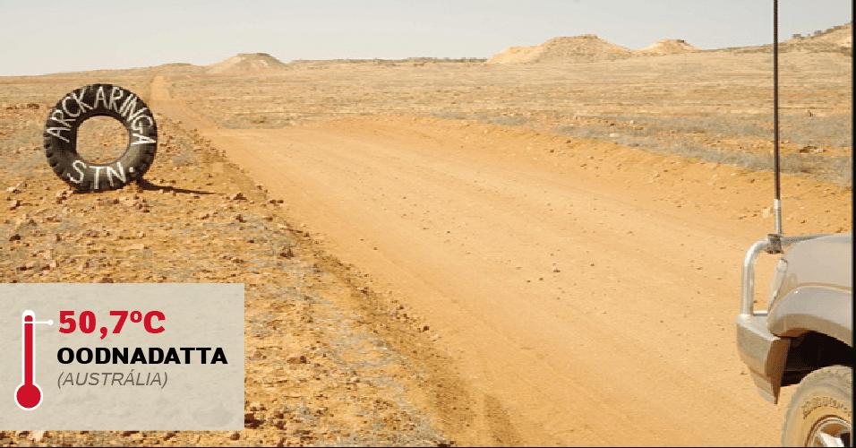 1º.jul.2016 - OODNADATTA (AUSTRÁLIA), 50,7°C: Essa pequena cidade do Estado da Austrália do Sul fica distante a apenas um quilômetro do deserto de Simpson, ou seja, o clima é quente e desértico. A temperatura mais alta já registrada na Oceania foi marcada nos seus termômetros: 50,7°C em 2 de janeiro de 1960
