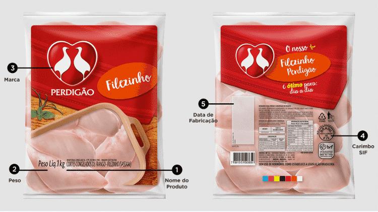 Filezinho (pacote 1kg) - Reprodução - Reprodução
