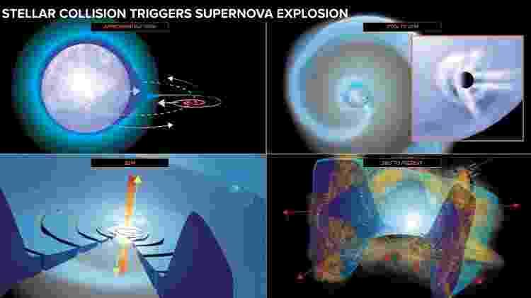 Uma das estrelas era mais massiva e acabou explodindo como uma supernova - Reprodução/Bill Saxton, NRAO/AUI/NSF - Reprodução/Bill Saxton, NRAO/AUI/NSF
