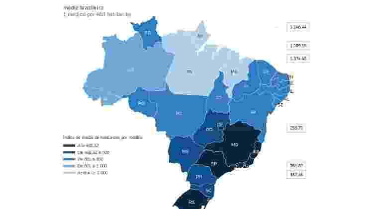Como os médicos são distribuídos no Brasil - Arte UOL com dados do IBGE