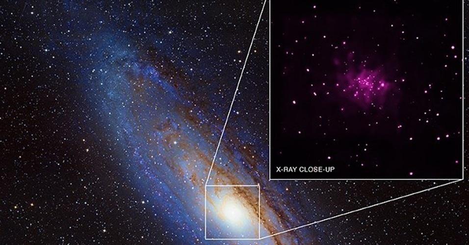 """13.jun.2013 - Astrônomos da Universidade de Harvard, nos Estados Unidos, descobriram 26 candidatos a buracos negros em Andrômeda com ajuda do Observatório de raios-x Chandra - sete deles estão no centro dessa galáxia que fica a 2,5 milhões de anos-luz de distância da nossa. Esse é o maior número já identificado de campos gravitacionais  fora da nossa Via Láctea, computa a Nasa (Agência Espacial Norte-Americana). """"Enquanto estamos animados em encontrar tantos buracos negros em Andrômeda, nós achamos que isso é apenas a ponta do iceberg. A maioria dos buracos negros não têm companhias próximas e são invisíveis para nós"""", explica Robin Barnard, do Centro de Astrofísica Harvard-Smithsonian da Universidade, que liderou a pesquisa. Esses prováveis buracos negros têm massa de cinco a dez vezes maior que o Sol e se formaram após o choque de estrelas gigantes, destaca o artigo publicado no """"Astrophysical Journal"""""""