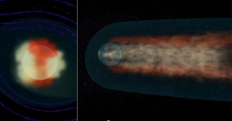 """10.jul.2013 -  Astrônomos da Nasa (Agência Espacial Norte-Americana) registraram, pela primeira vez, a """"cauda"""" do Sistema Solar. Assim como os cometas que vagam no espaço ou os meteoros que atravessam a atmosfera terrestre, a heliosfera (um campo magnético criado pelas emissões do Sol que protege os planetas da radiação espacial) também deixa um rastro de partículas. Com três anos de dados do satélite Ibex, a equipe liderada por David McComas mapeou as fronteiras do nosso sistema e descobriu que há uma combinação de partículas em movimento na cauda dessa bolha: as mais rápidas ficam acima e abaixo (vermelho) e as mais lentas, nos lados (amarelo), deixando a estrutura toda retorcida devido à interação dos ventos solares (linhas azuis)"""