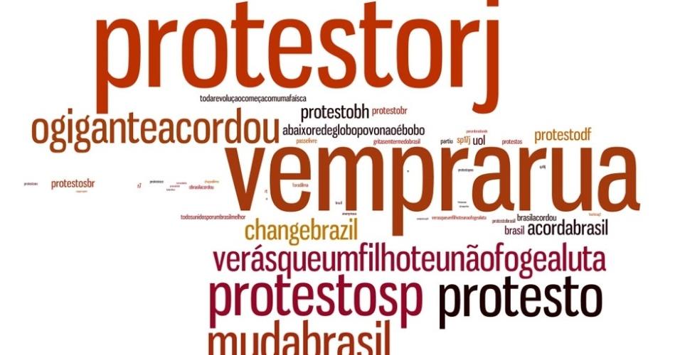 Análise do uso do Twitter revela 'mapa' dos protestos no Brasil
