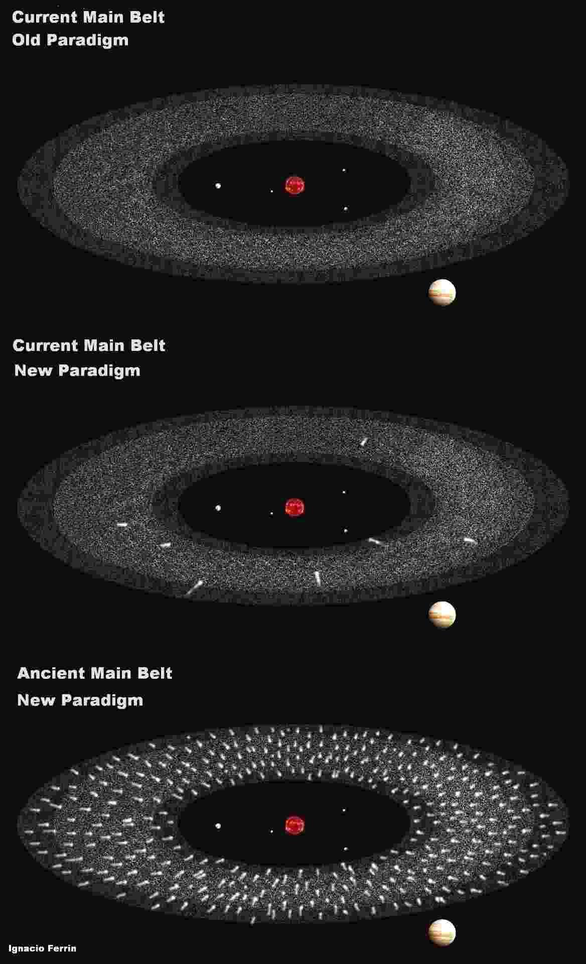 """2.ago.2013 - Astrônomos colombianos descobriram que o cinturão de asteroides do Sistema Solar, que fica entre Marte e Júpiter, abriga um enorme """"cemitério"""" de cometas - e que, ao menos, 12 cometas ficaram ativos na última década nessa região (ilustração central). Segundo Ignacio Ferrin, os cometas podem """"voltar"""" à vida devido à proximidade com o Sol, causando uma vigorosa atividade no cinturão - Ignacio Ferrin/University of Antioquia"""