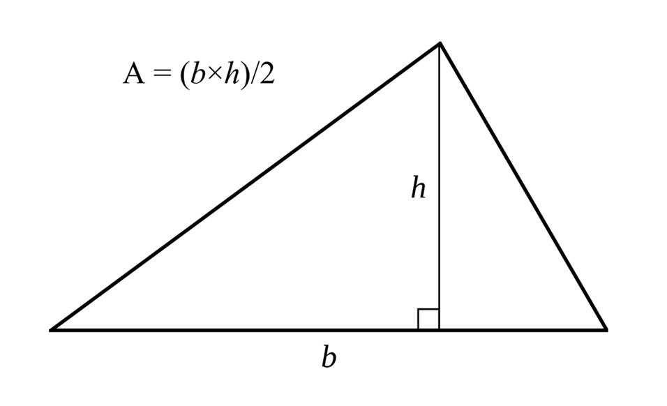 Cálculo de área, matemática