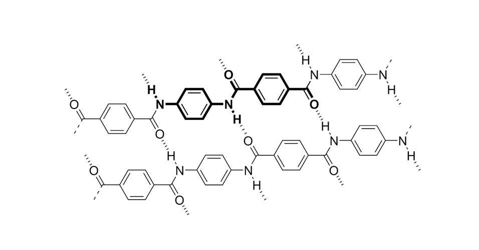 Átomos, ligação química